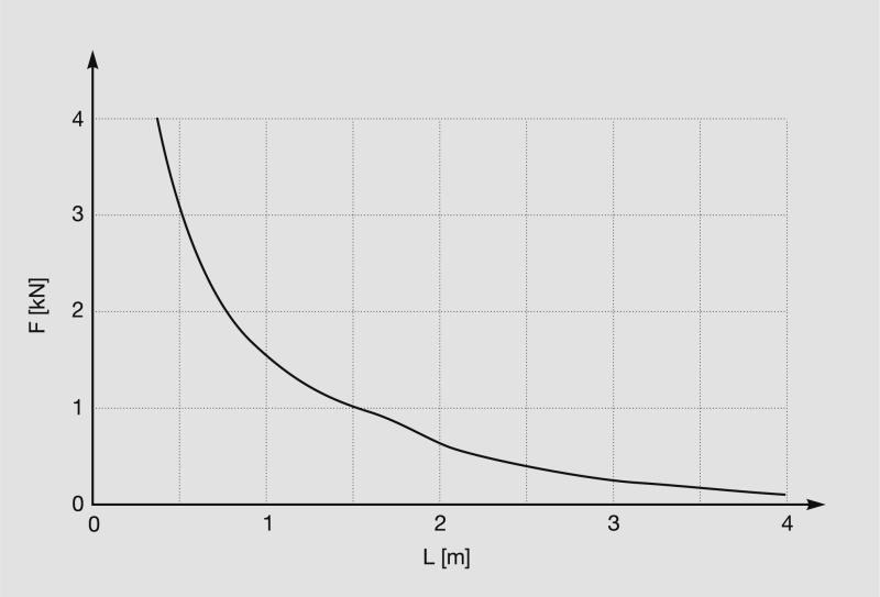 graf41-41-2-0.png