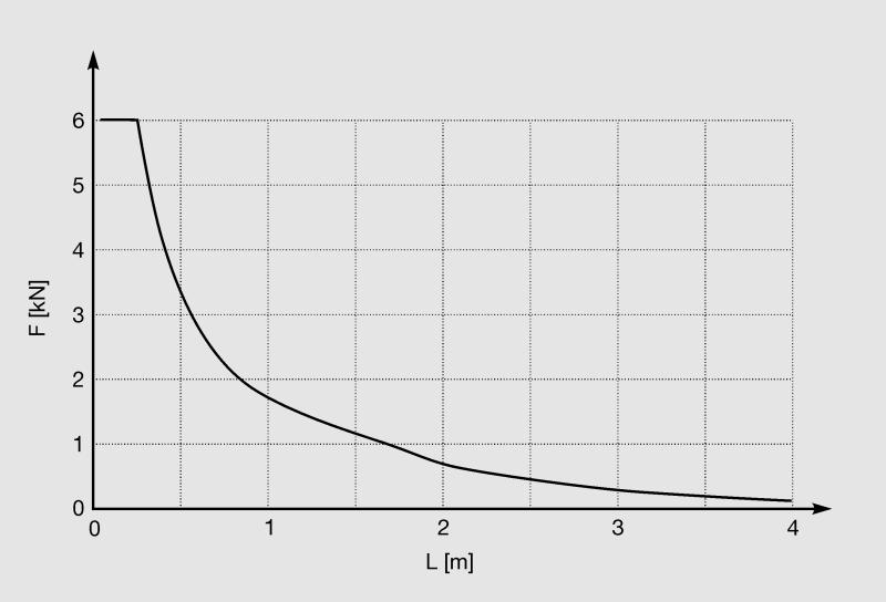 graf41-41-2-5.png