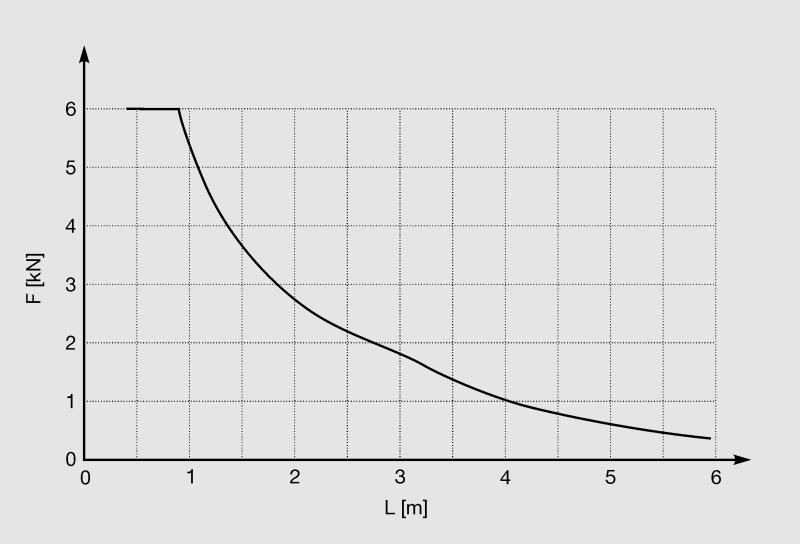 graf41-41-2-5D.png